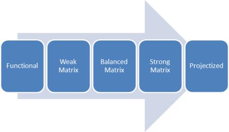 How Balanced Are You How Balanced Are You new photo