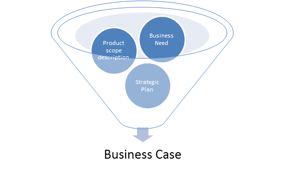 6th edition pmbok guideproject business case 4squareviews 02141304242g accmission Image collections